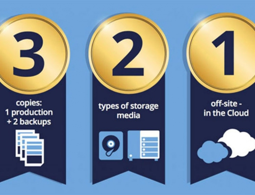Data Backups Easy As 3-2-1!