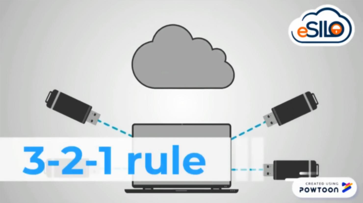 3-2-1 Backup Rule